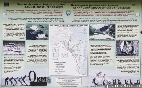 The scheme of the Danube Biosphere Reserve