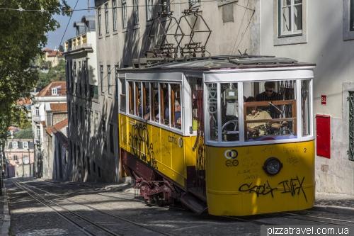 Lisbon, Gloria Funicular