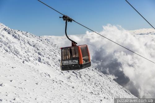 Вулкан Етна