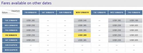Цены на билеты до острова Пасхи