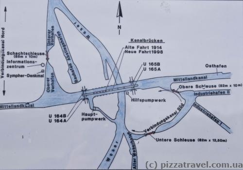 Минденский водный мост и шлюз