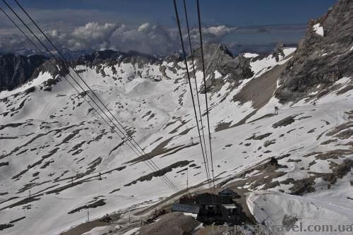 Cable car to Zugspitze from the German side