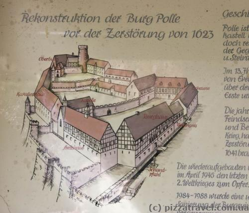 Reconstruction of the Everstein Castle